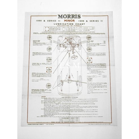 morris minor lubrication oil chart from esm morris minors uk rh morrisminorspares com morris minor wiring diagram with alternator morris minor wiring ...