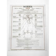 Morris Minor Lubrication / Oil Chart