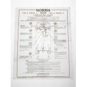Morris Minor Lubrication / Oil Chart